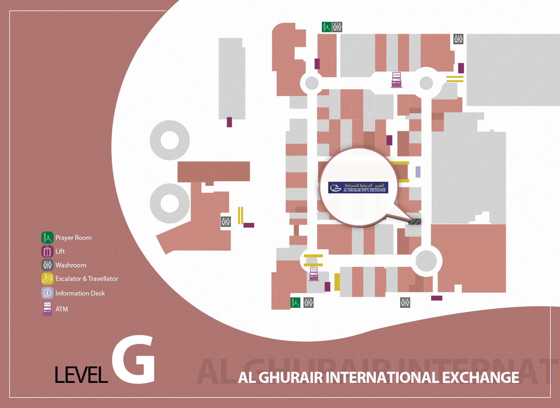 Shopping in Palm Jumeirah